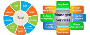 IT365 managed services