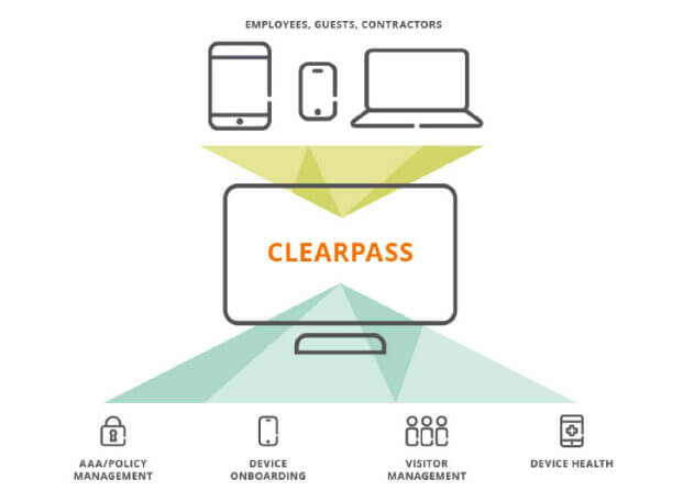 clearpass