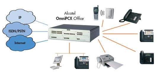 Alcatel-OmniPCX-Office